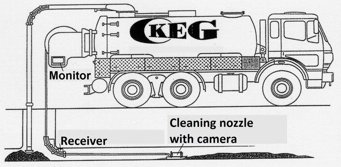 Схема работы камеры KEG